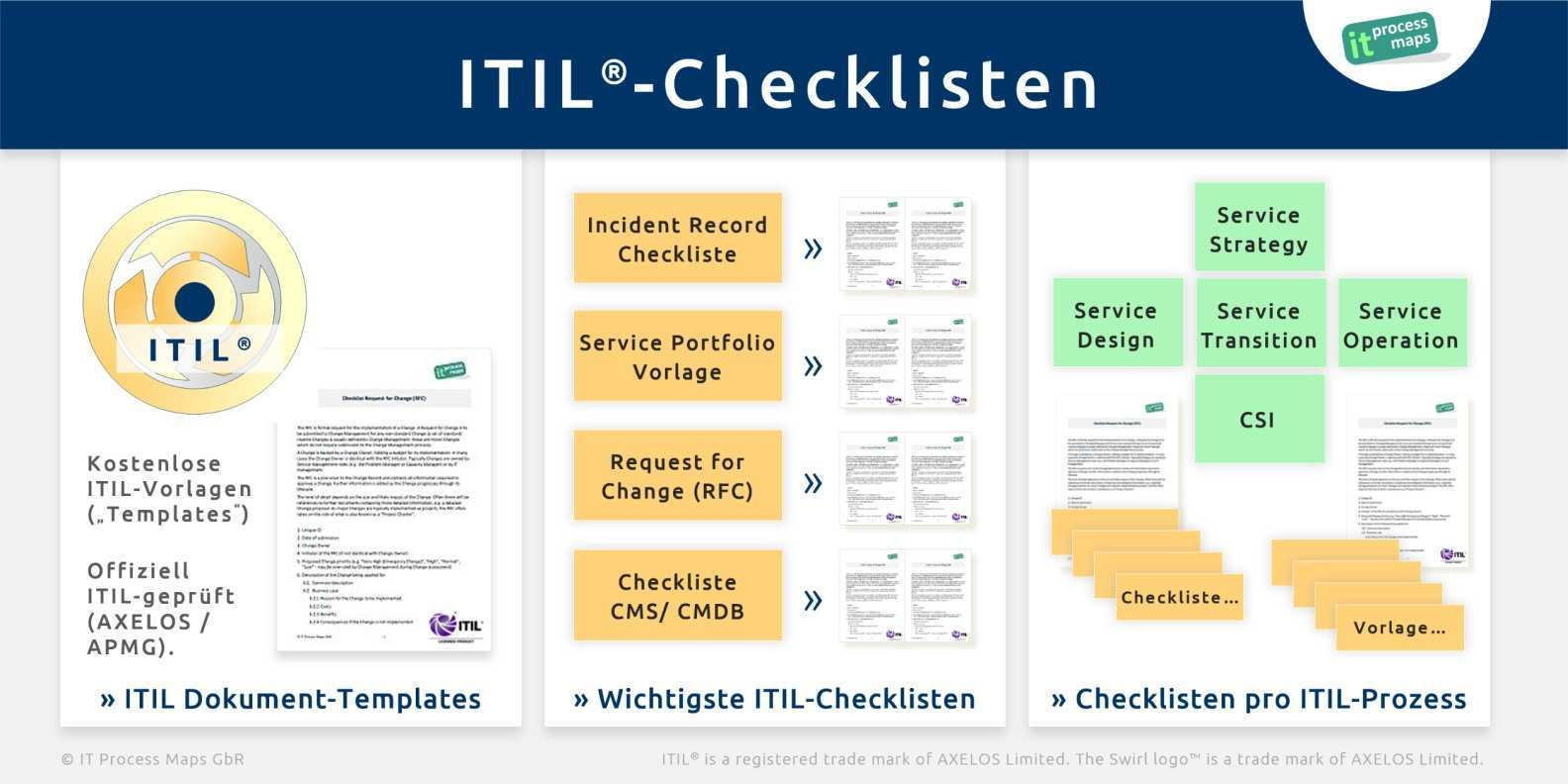 Itil Checklisten It Process Wiki