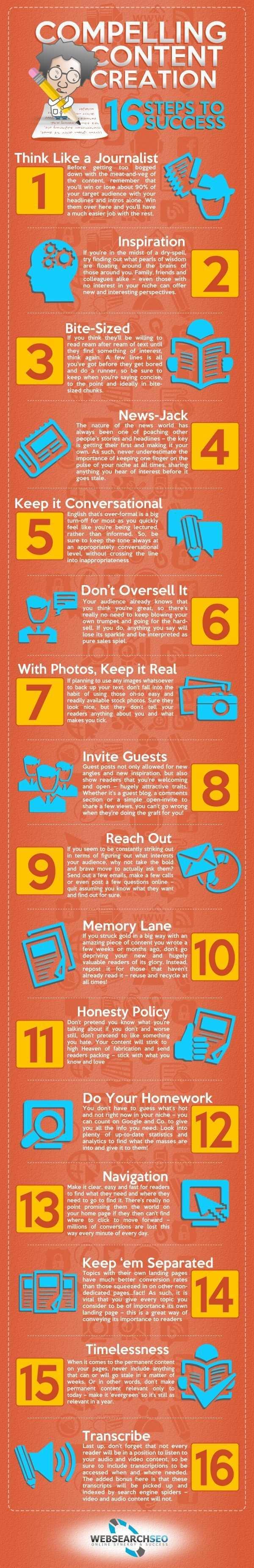 16 Steps To Successful Content Marketing Marketing De Contenu Commercialisation