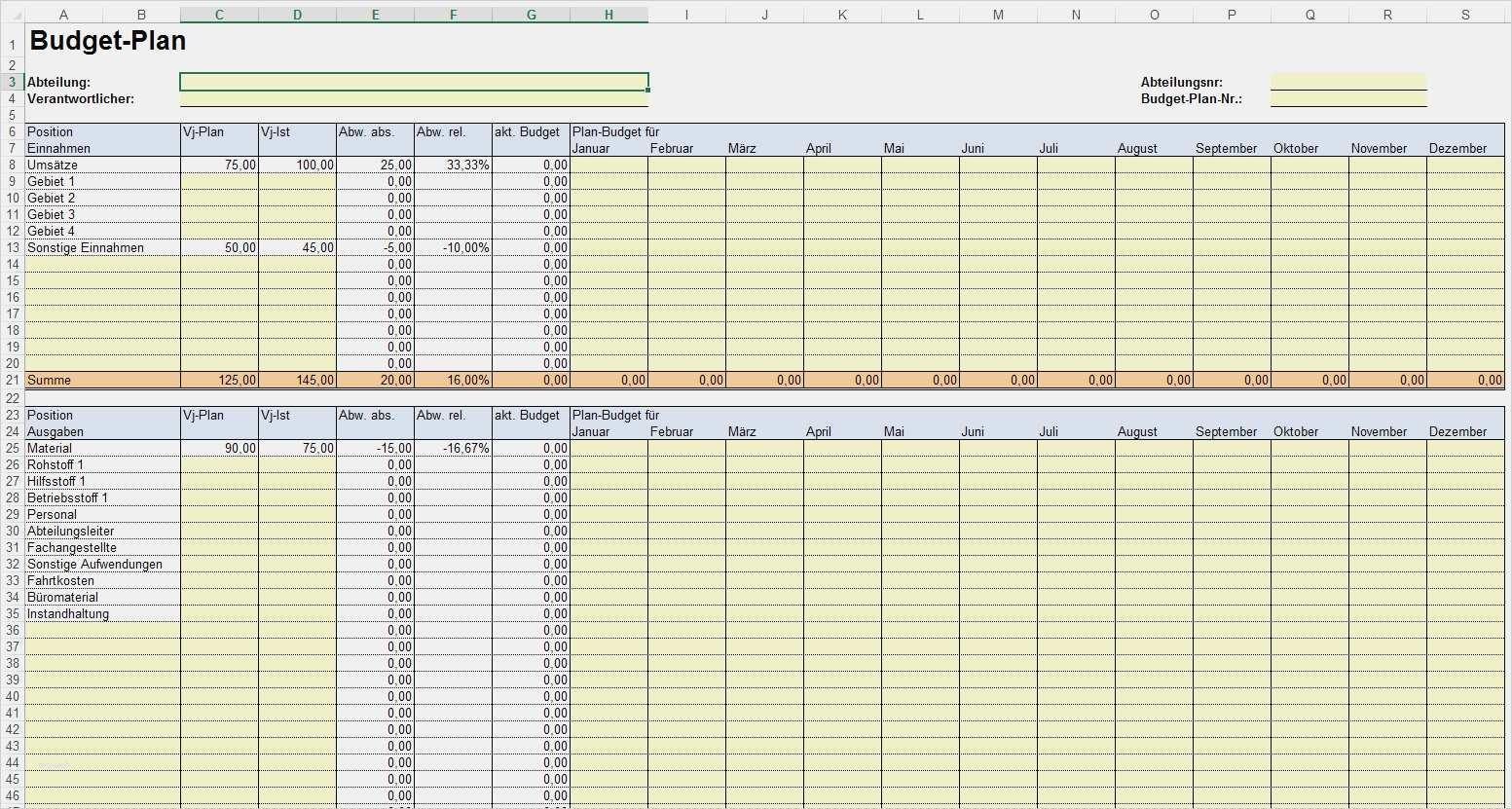 14 Excel Vorlage Laborwerte Chartersnovaair Com