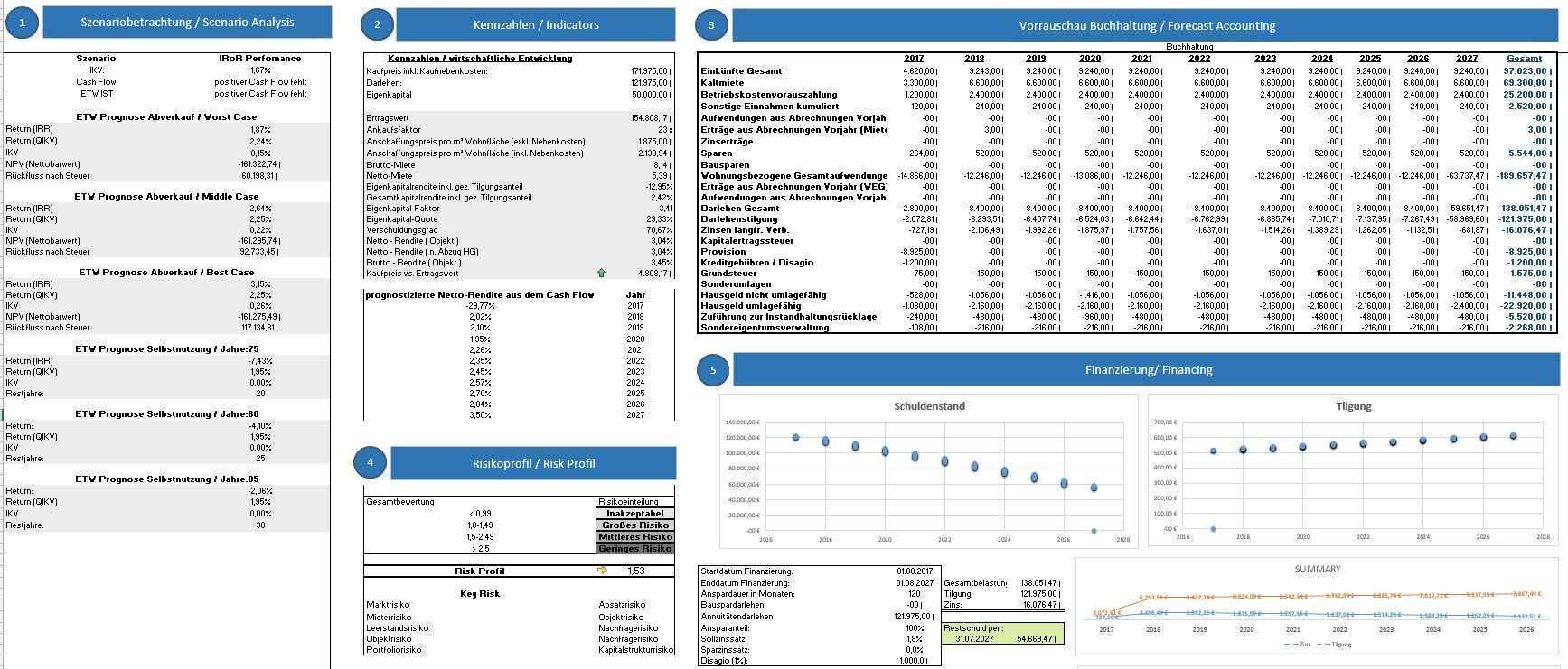 Finance Controlling Model Zur Verwaltung Von Eigentumswohnungen In Excel