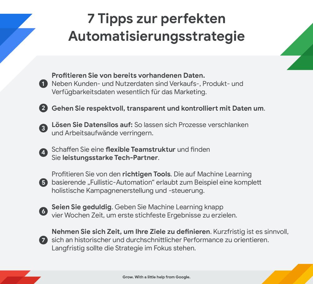Datengetrieben Statt Regelbasiert Zukunftsfahig Mit Automatisierten Kampagnen Kampagne Maschinelles Lernen Web Analytics