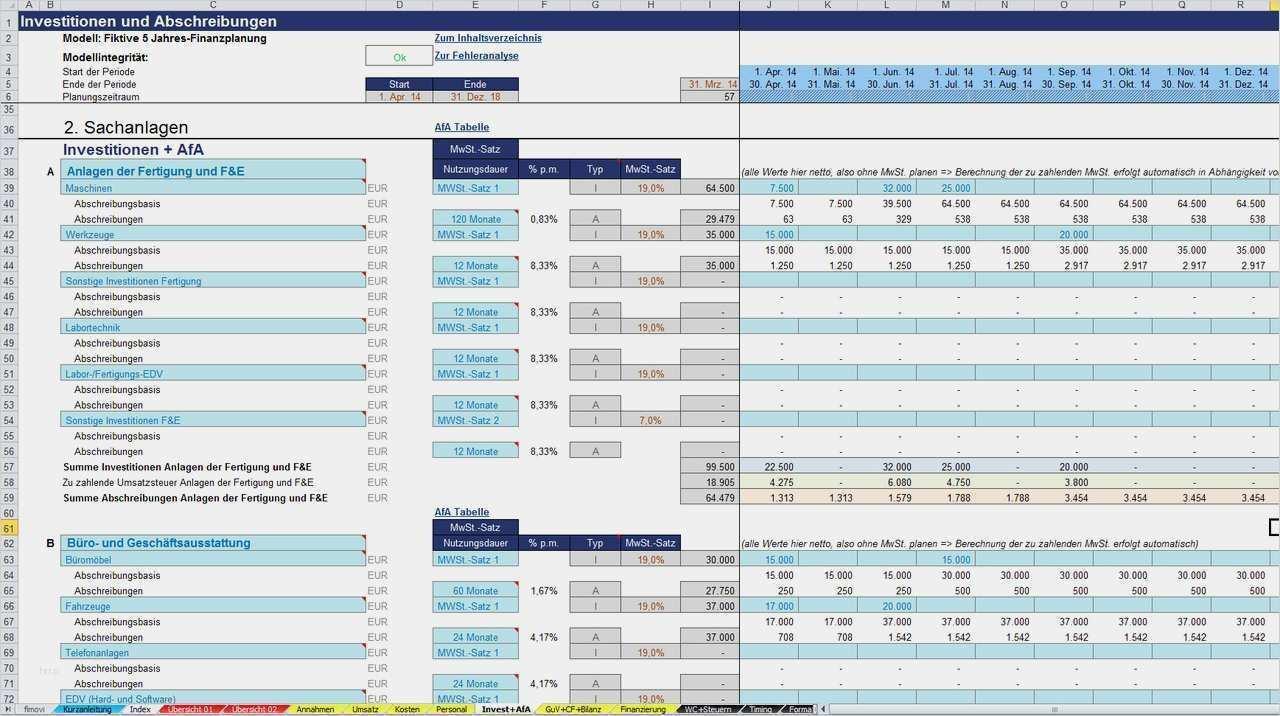 Wunderbar Vorlage Finanzplan Modelle In 2020 Finanzen Finanzplan Vorlagen