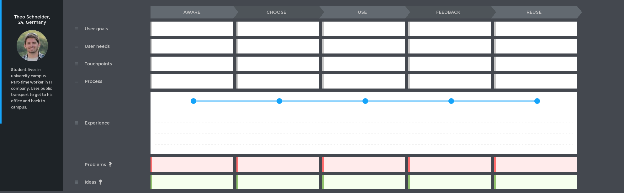 Customer Journey Mapping Template For Transtport Customer Journey Mapping Journey Mapping Experience Map