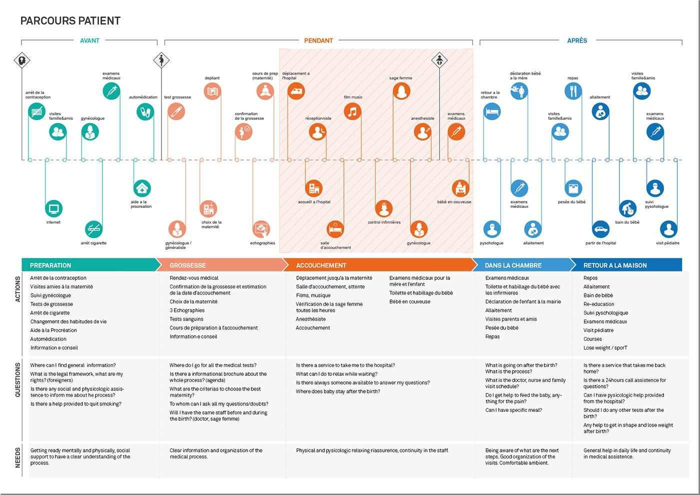 Health5 Preview Thumbnail Jpg 1400 990 Customer Journey Mapping Journey Mapping Experience Map