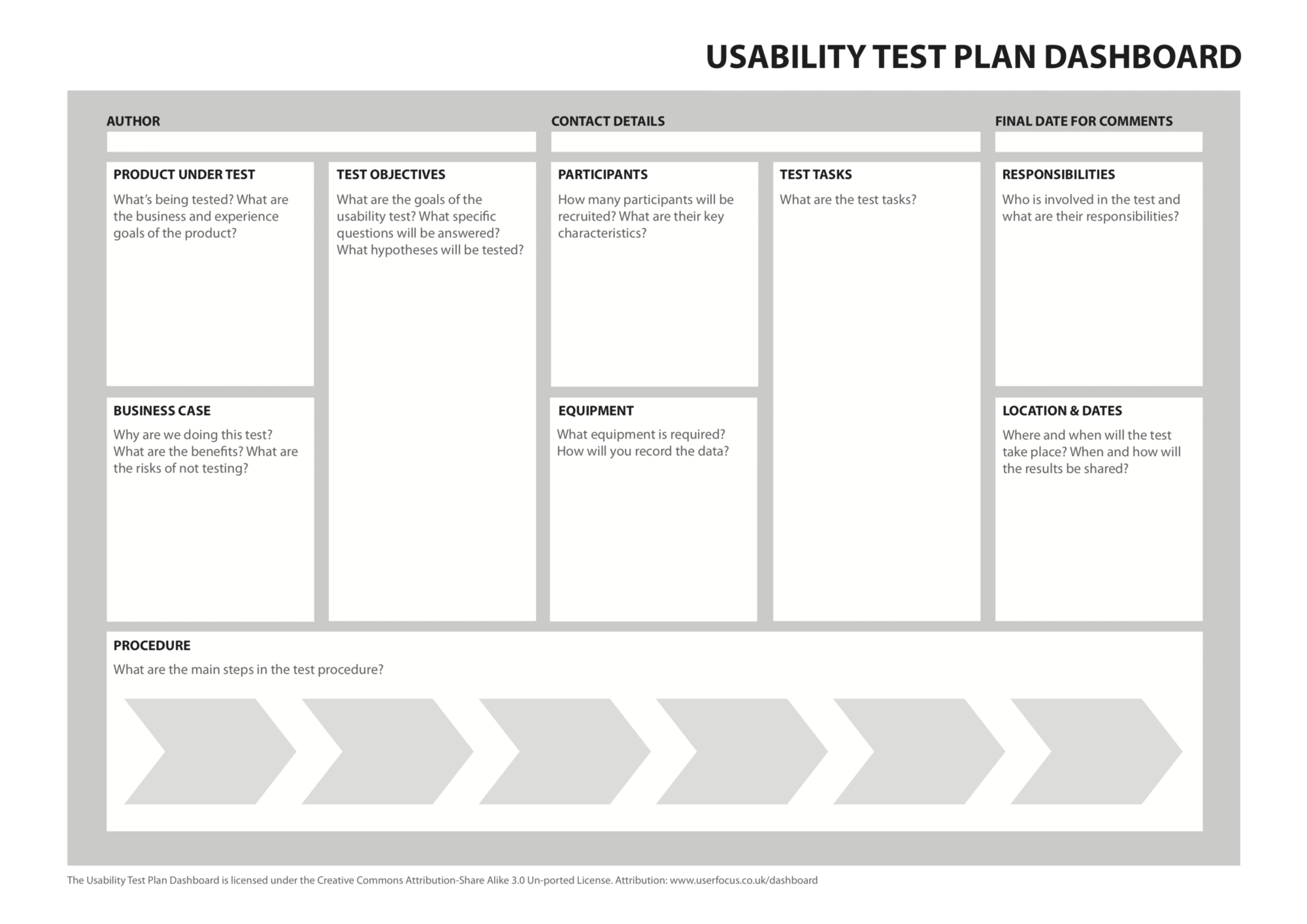 Pin On Usability Testing