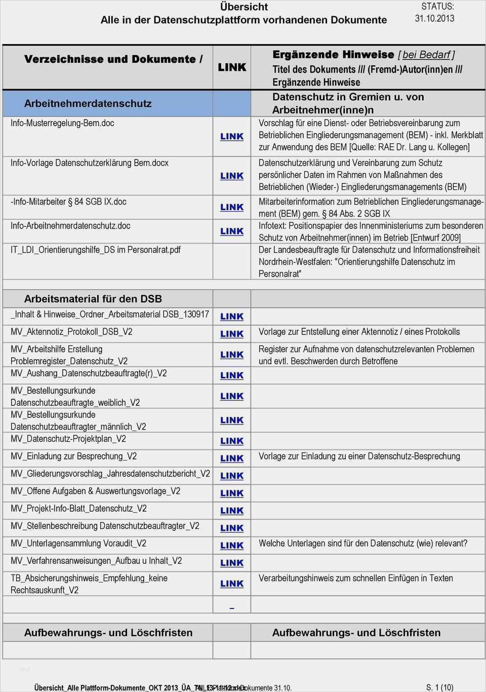 32 Wunderbar Dsgvo Einzelunternehmer Vorlage Galerie Vorlagen Briefkopf Vorlage Einzelunternehmen