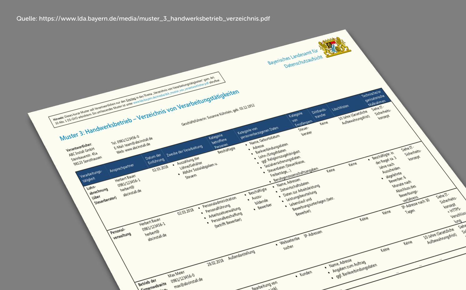 Datenschutzerklarung Und Verzeichnis Von Verarbeitungstatigkeiten