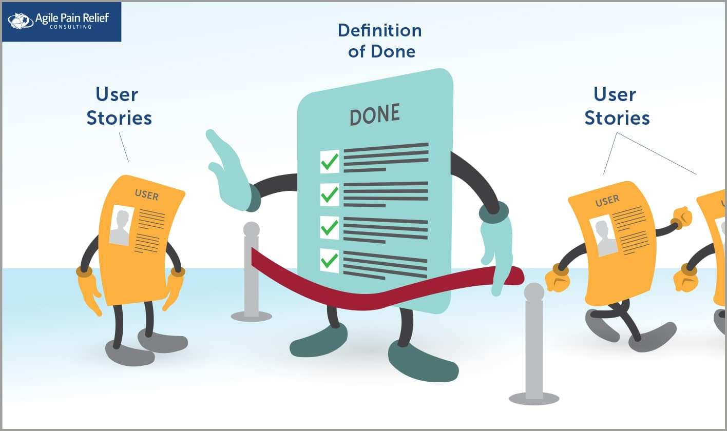 Definition Of Done Vs Acceptance Criteria Agile Pain Relief Consulting