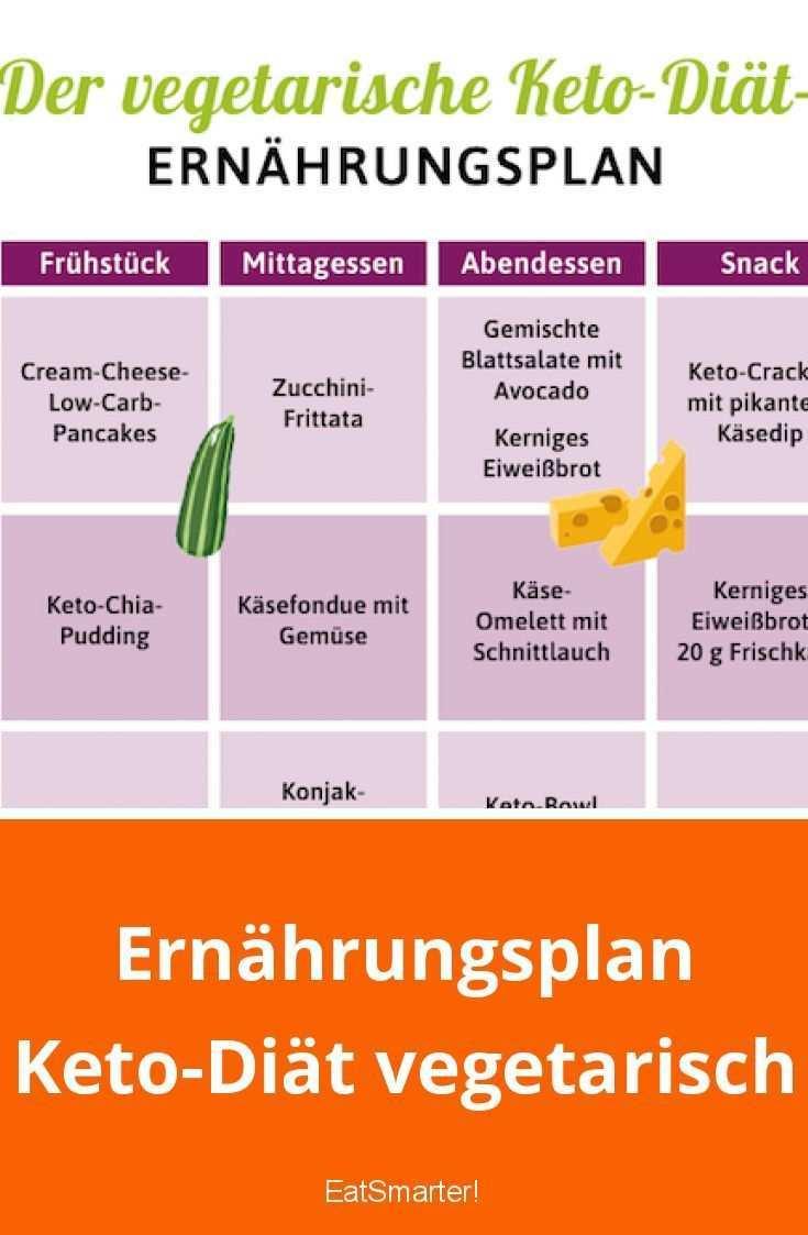 Ernahrungsplan Keto Diat Vegetarisch Keto Diat Diat Diat Lebensmittel