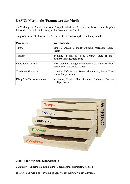 Basic Merkmale Parameter Der Musik Unterrichtsmaterial Im Fach Musik Musik Unterrichtsmaterial Sekundarstufe