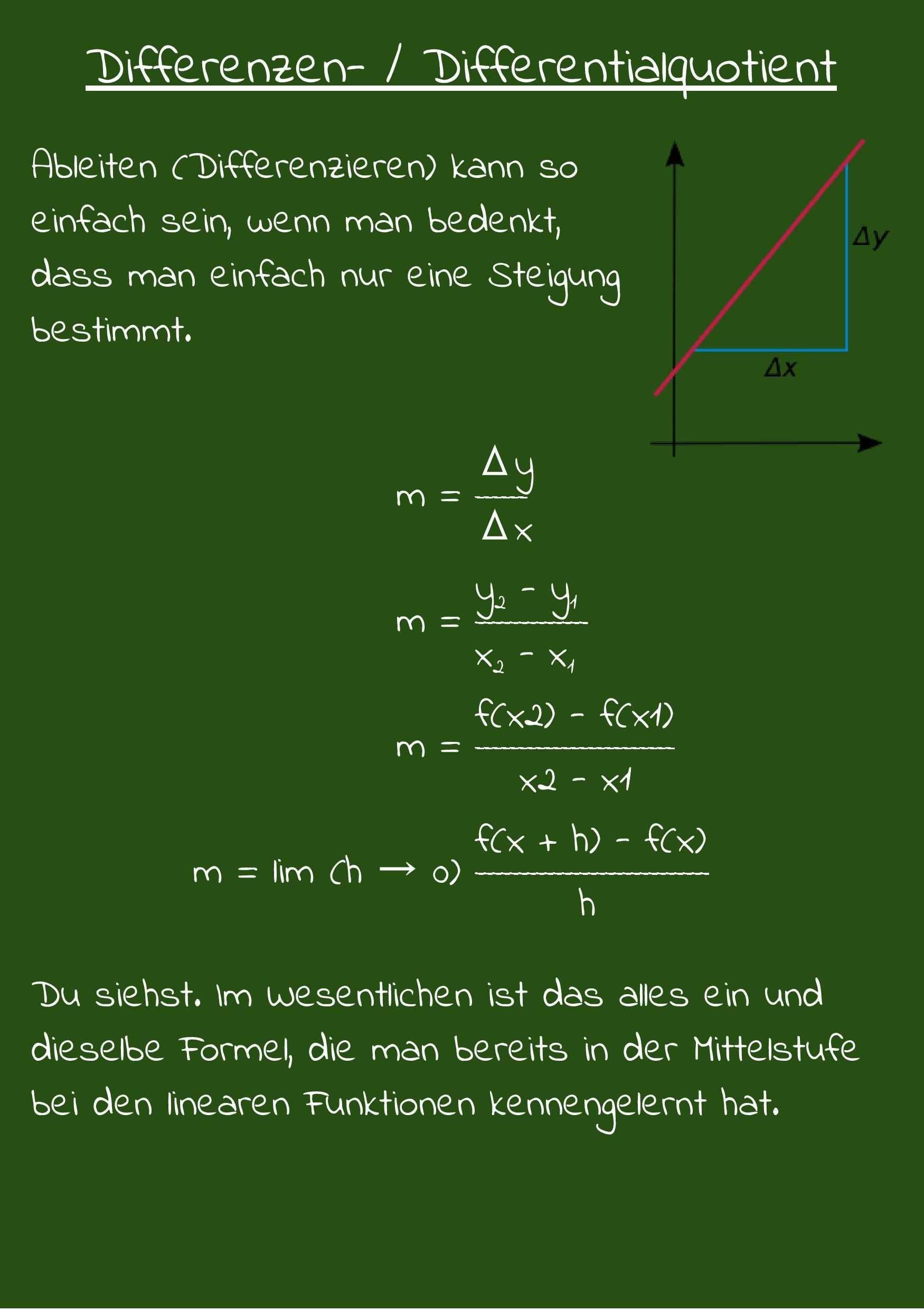 Differenzenquotient Und Differentialquotient Mathematik Lernen Mathe Unterrichten Mathe Abitur