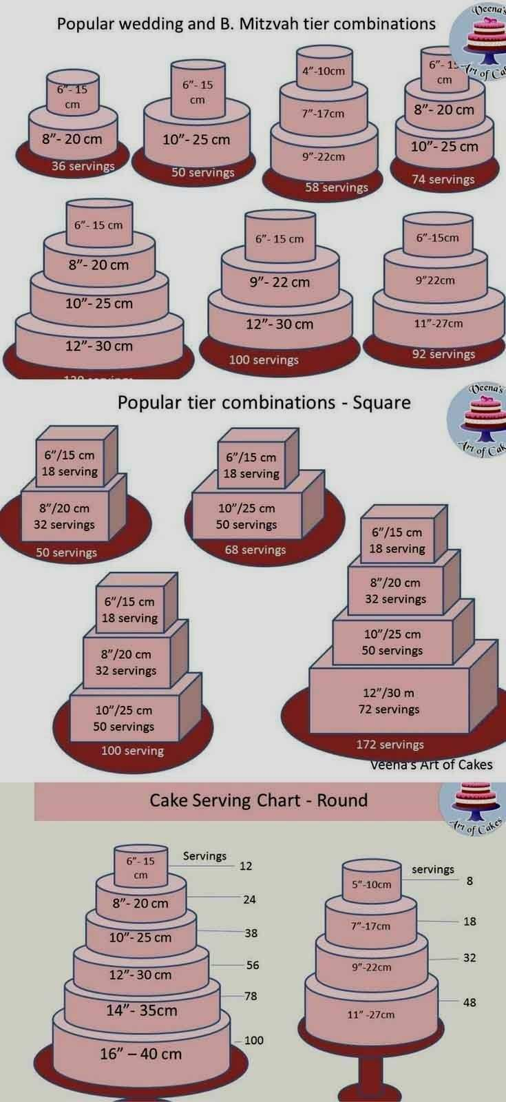 As The Cake Decorator We All Need Standard Cake Offering Graph Guides And Popular Tier Combo Manuals In 2020 Cake Serving Chart Cake Servings Basic Cake