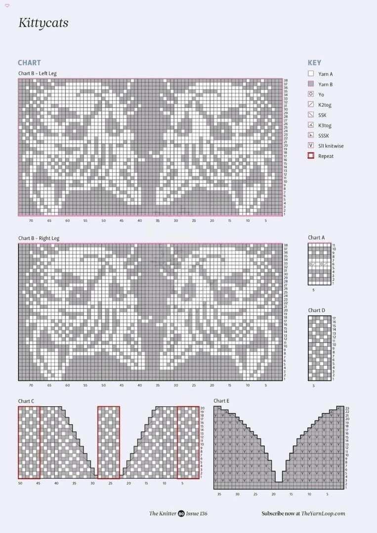 Cat Has Filez Sock Knitting Patterns Fair Isle Knitting Patterns Knitting Charts