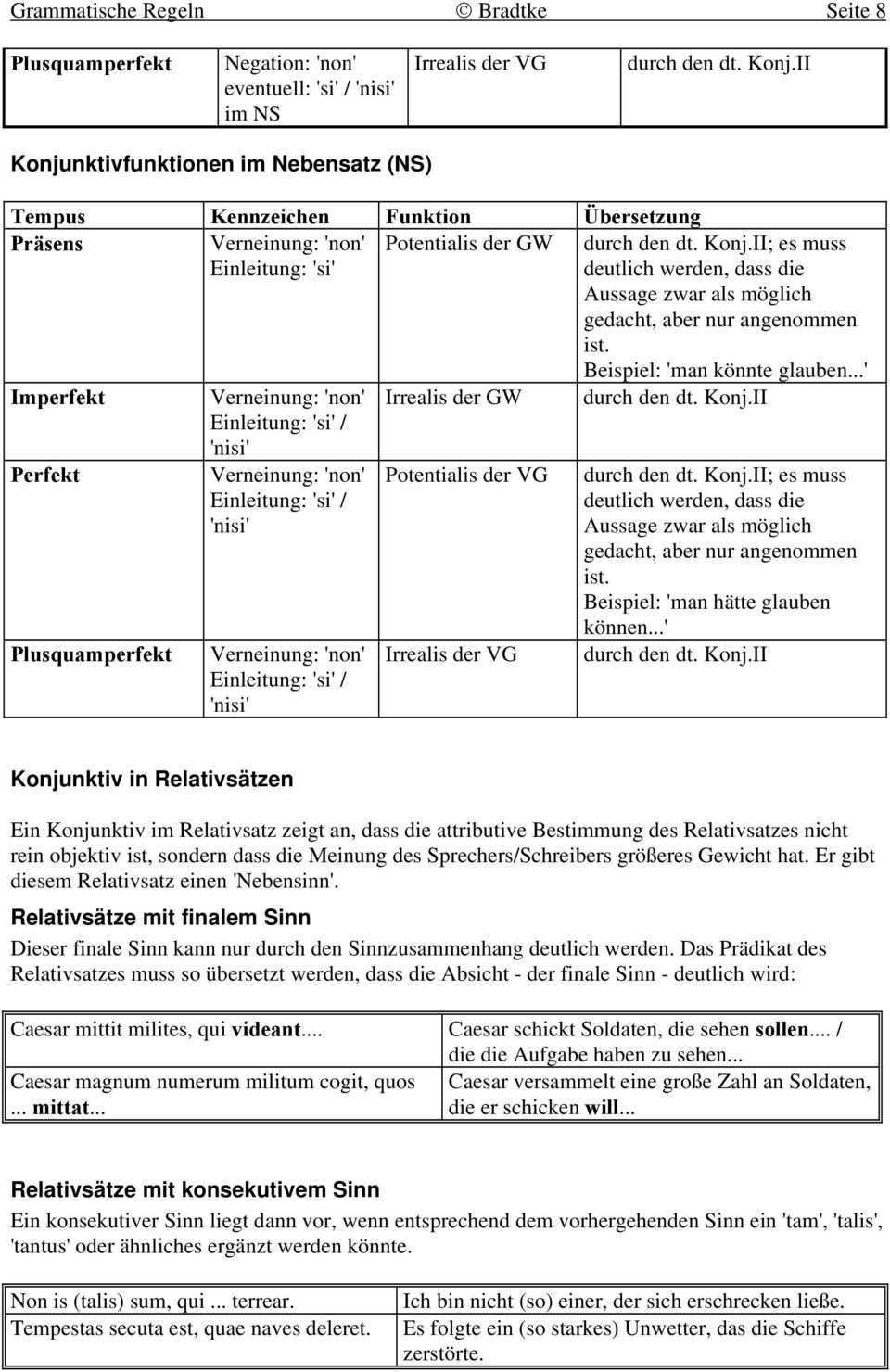Grammatik Kurz Und Bundig Pdf Kostenfreier Download