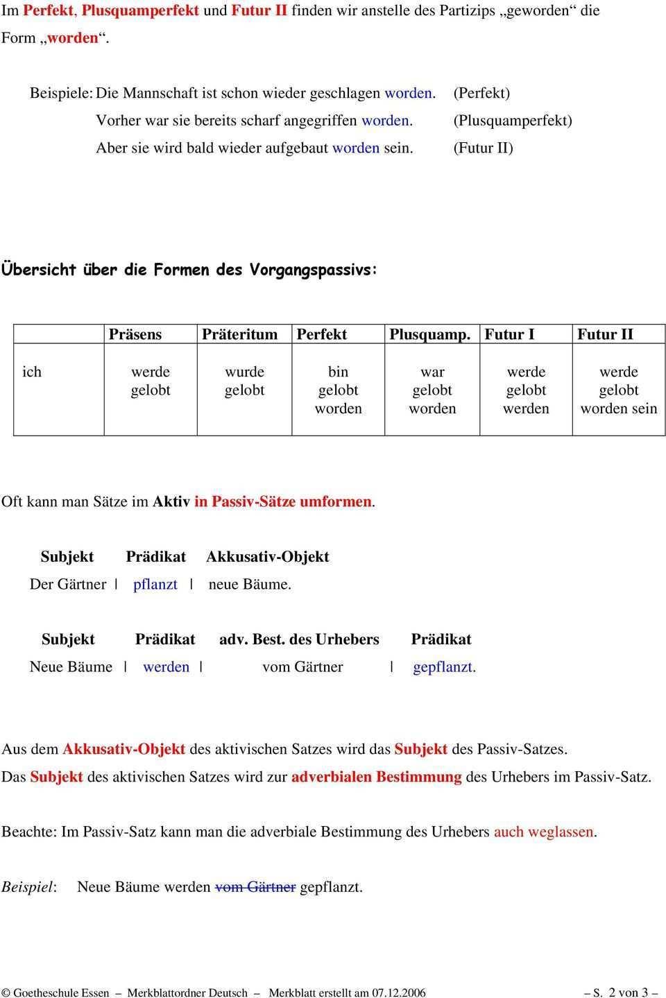 Verb Handlungsarten Aktiv Passiv Pdf Free Download
