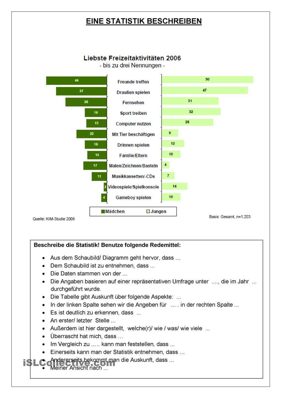 Statistik Statistik Lustige Grafiken Daf