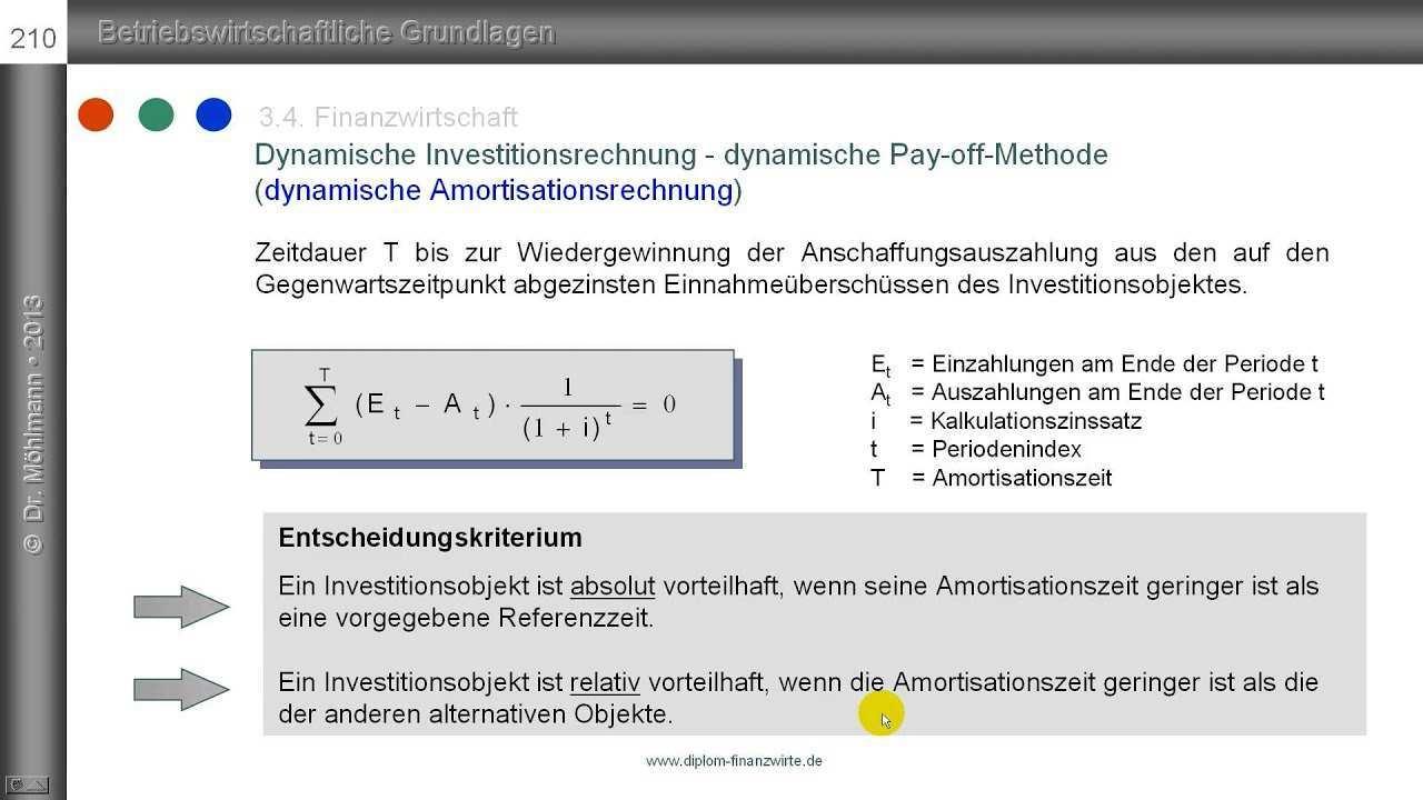 Dynamische Amortisationsrechnung Pay Off Methode Beispiel Youtube
