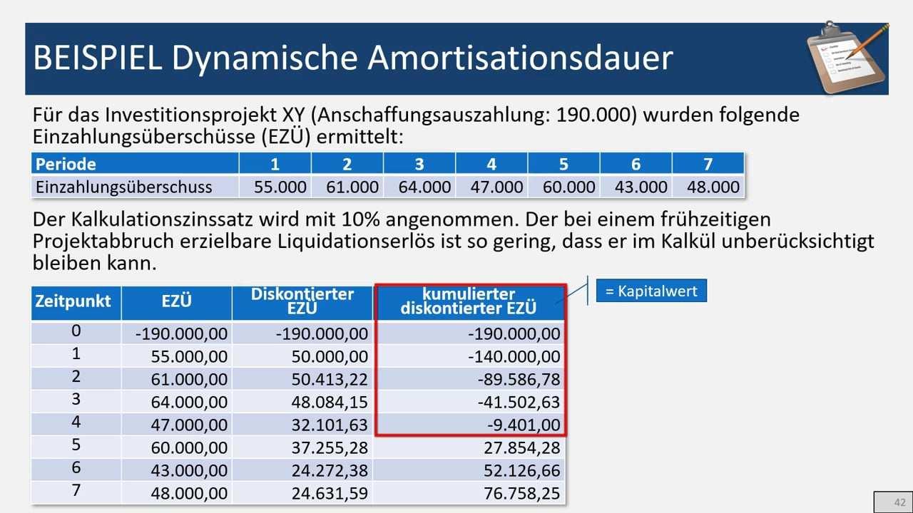 Investitionsrechnung Teil 13 Dynamische Amortisationsdauer On Vimeo