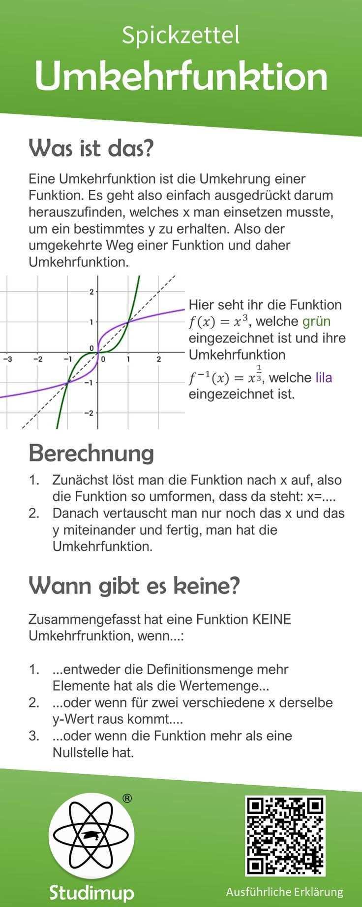 Umkehrfunktion Spickzettel Spickzettel Mathe Formeln Nachhilfe Mathe