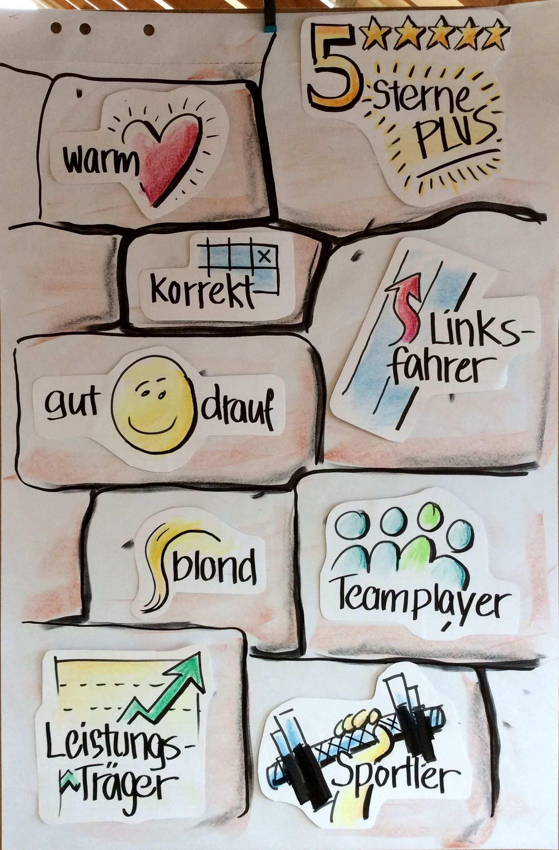 Beispiele Flipchart Gestalten Lebenslauf Flipchart Gestalten Flipchart Flipcharts