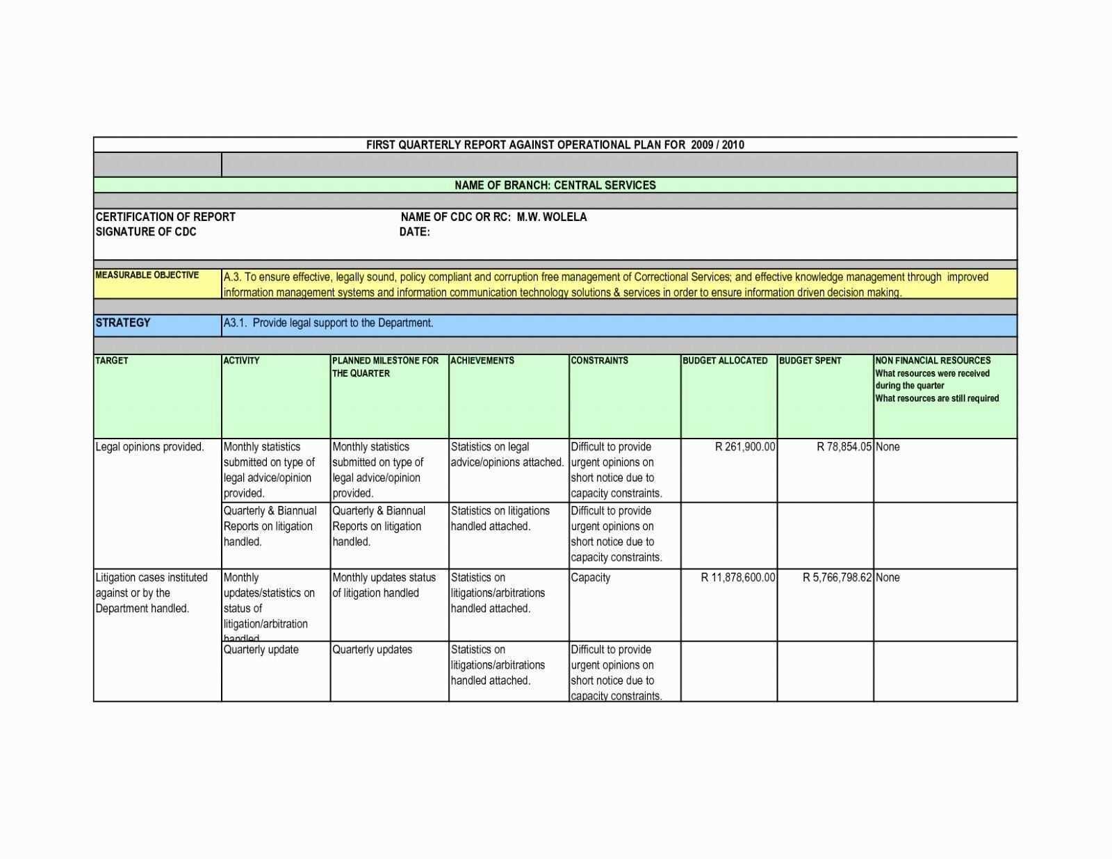 Asbest Betriebs Und Wartungsplan Vorlage Lovely 013 Plan Template Busin Asbestbetrieb In 2020 How To Plan Operation And Maintenance Home Maintenance