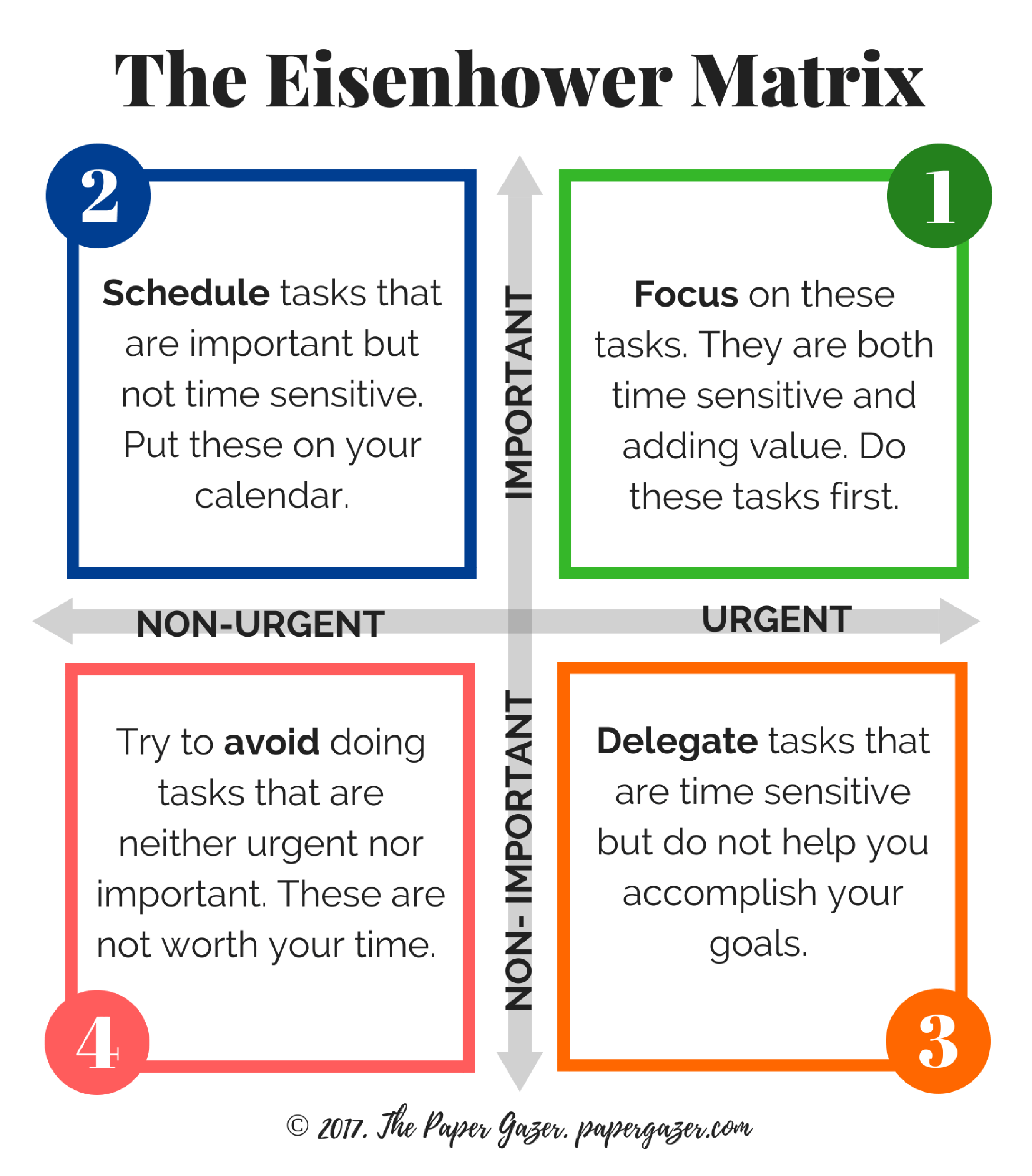 Eisenhower Matrix Guide And Printable Eisenhower Matrix Time Management Strategies Leadership Management