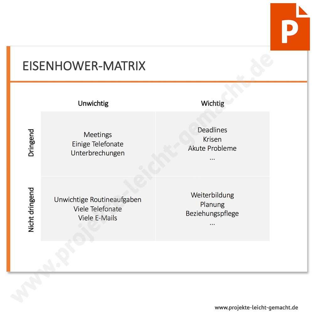 Vorlage Eisenhower Matrix Projekte Leicht Gemacht