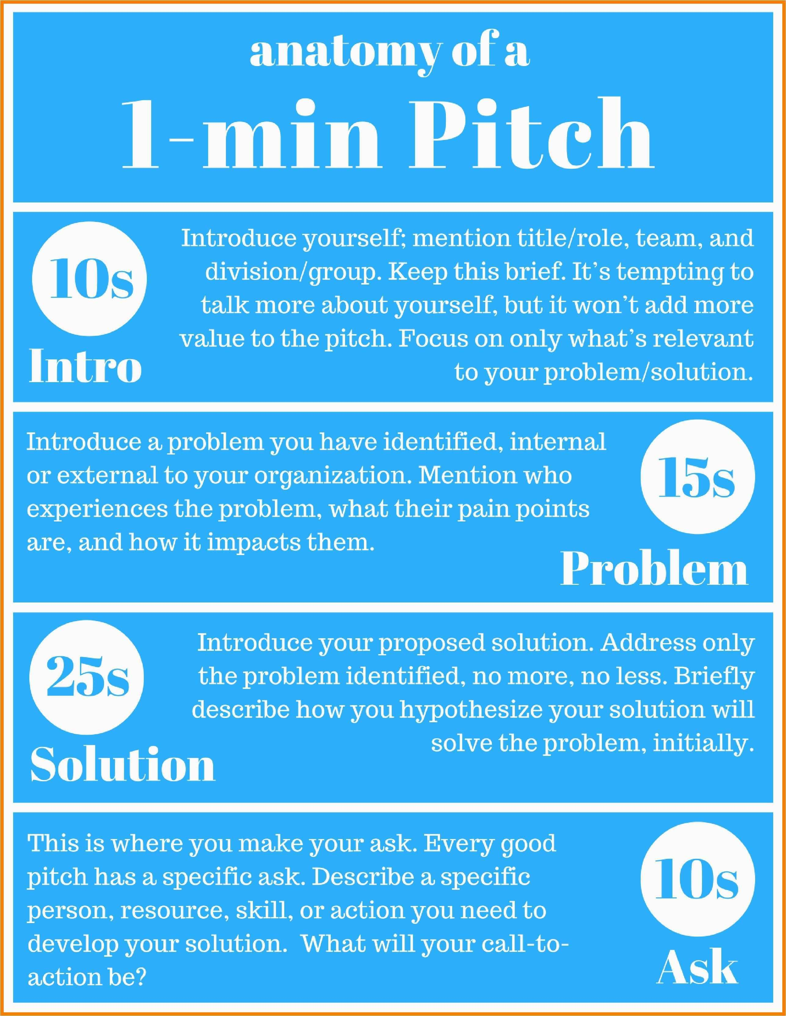 Project Management Elevator Pitch Examples Great Elevator Pitch Template Ideas Example Resume And Template N Elevator Pitch Examples Project Management Pitch