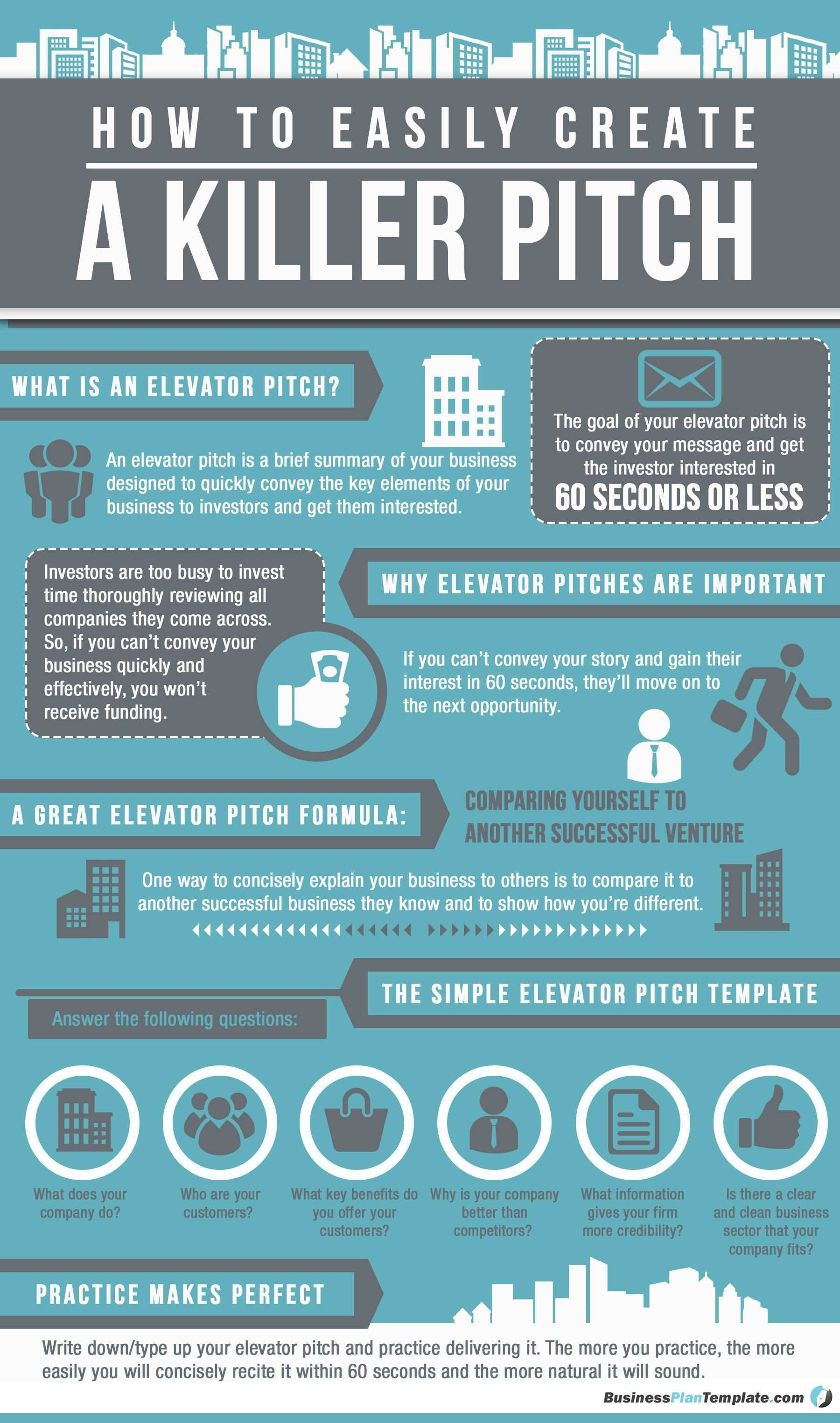 Elevator Pitch Template Infographic Business Infographic Business Management Business Pitch