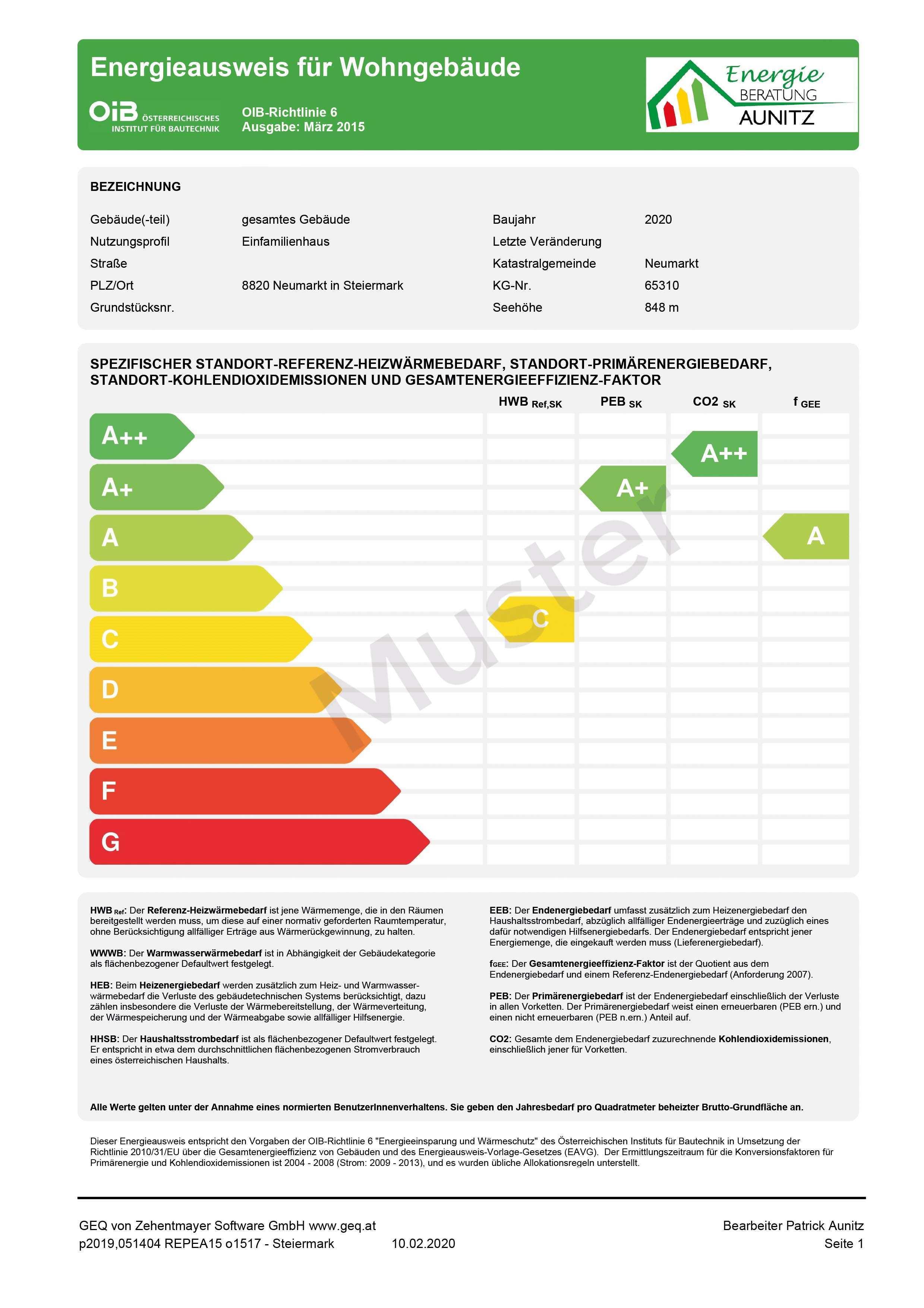 Energieberatung Aunitz Energieausweis