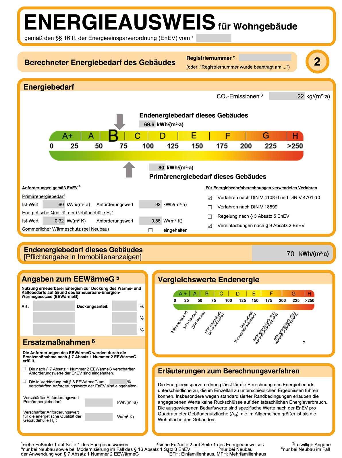 Energieausweis 2014 Energetischer Steckbrief Fur Gebaude Malerbetrieb Schworer