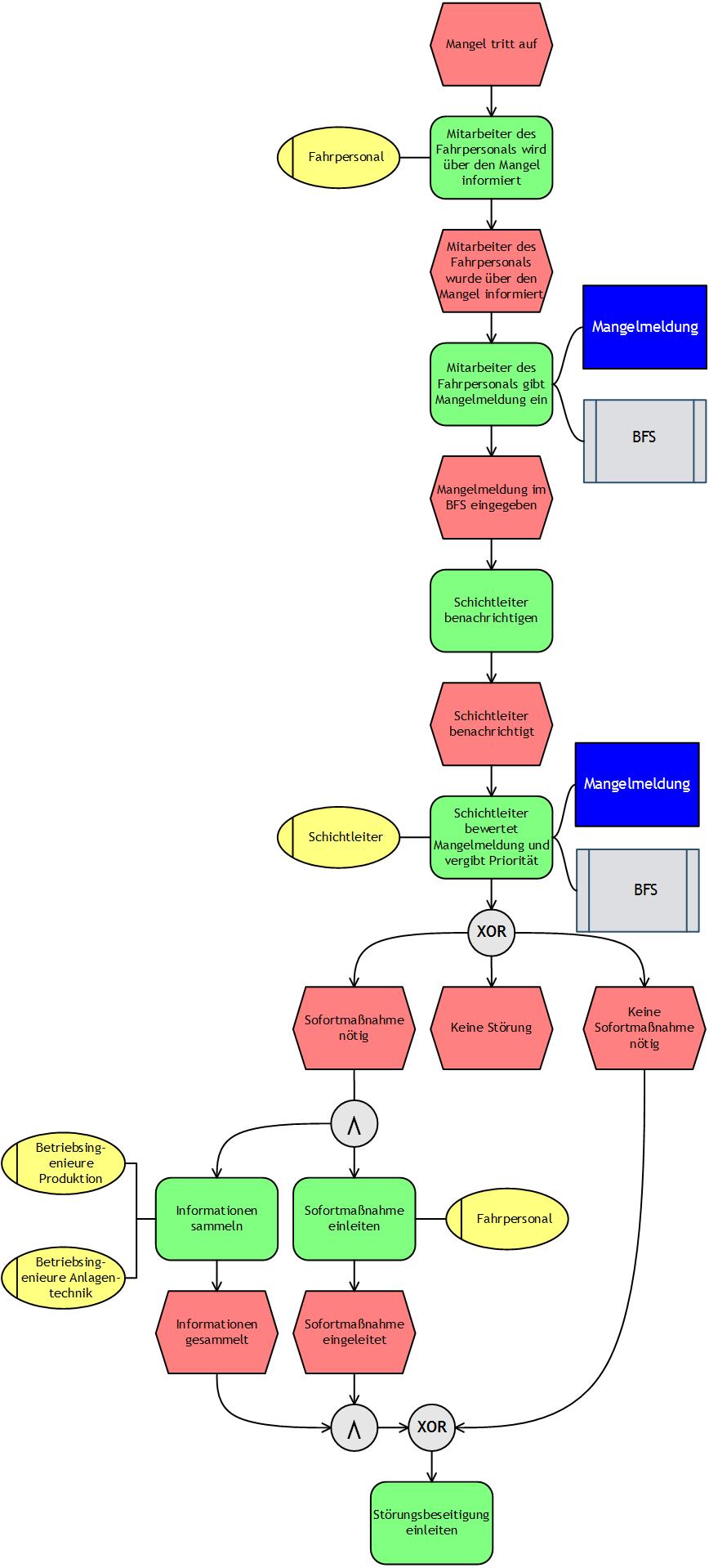 Datei Epk Komplex Png Wikipedia