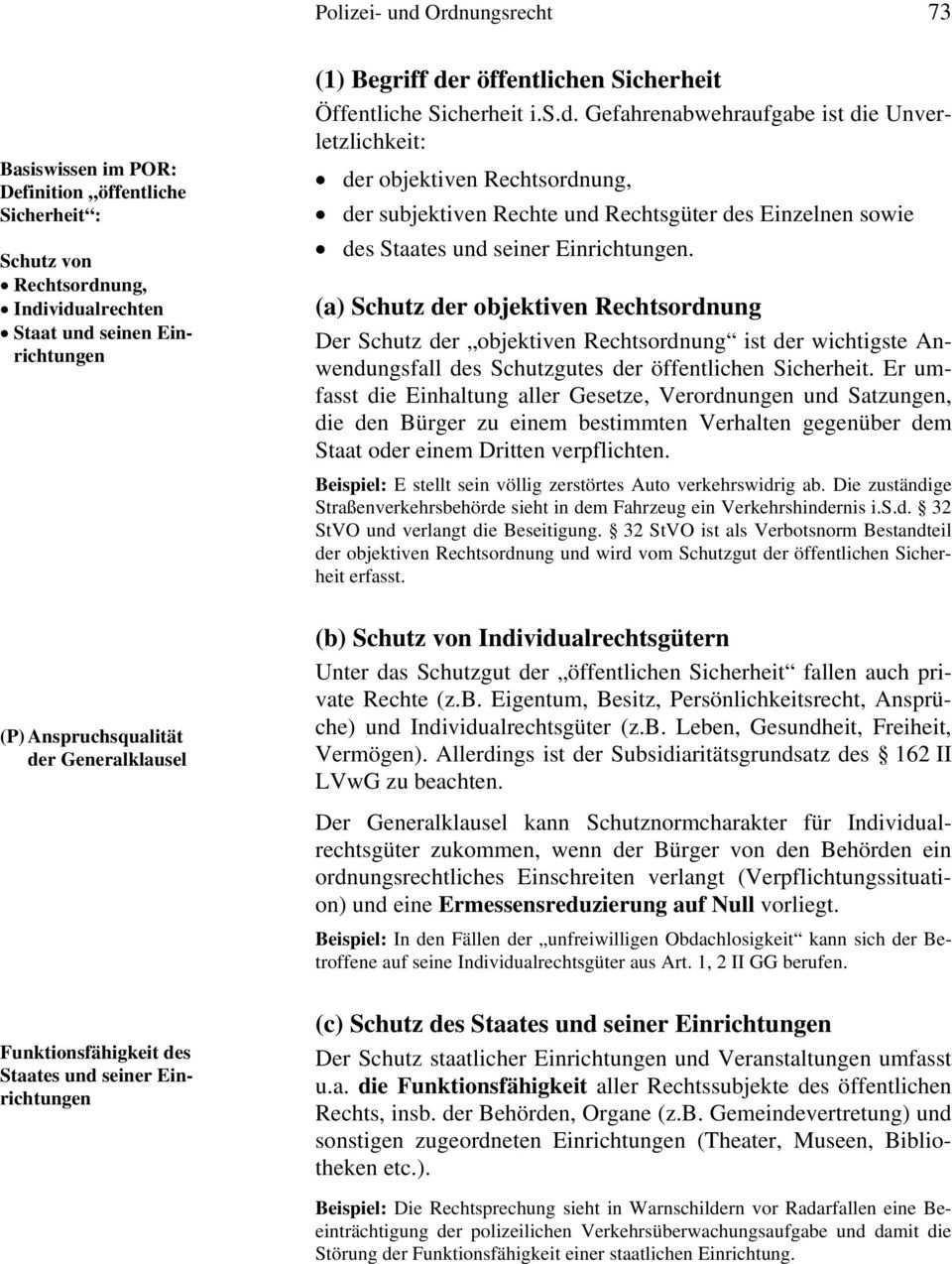 Polizei Und Ordnungsrecht Pdf Free Download
