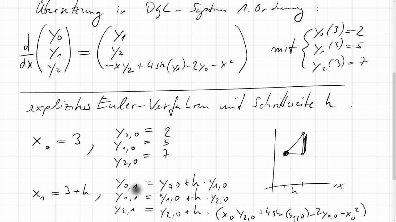 12e 1 Differentialgleichung Dritter Ordnung Mit Euler Verfahren Losen Youtube