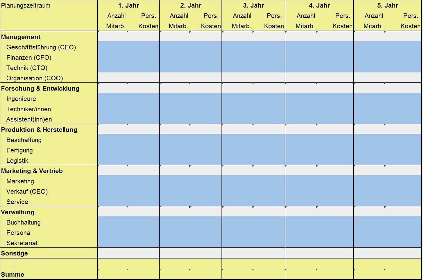 35 Einzigartig Personalbedarfsplanung Excel Vorlage Kostenlos Abbildung In 2020 Excel Vorlage Vorlagen Lebenslauf Vorlagen