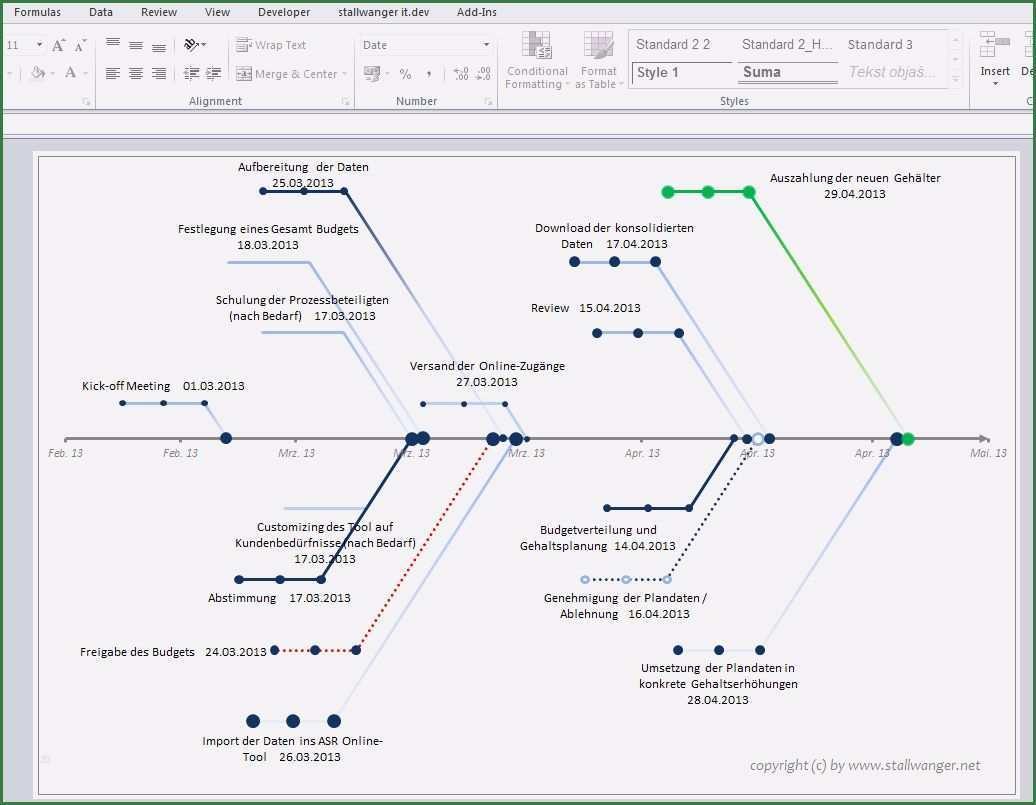 Excel Vorlage Diagramm