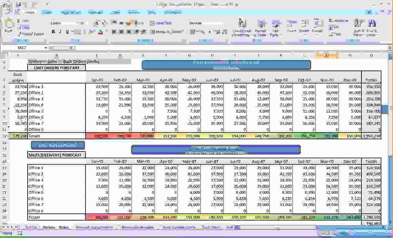 Business Budget Template Excel Inspirational 12 Month Business Bud Template Excel B Excel Spreadsheets Templates Business Budget Template Excel Budget Template
