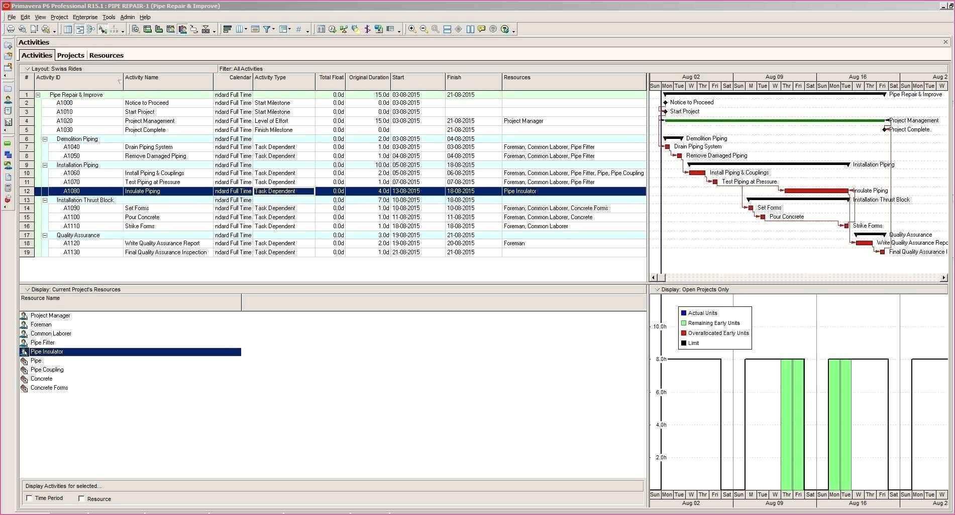 Gantt Chart Excel Vorlage Etikettenvorlagen Lebenslauf Lebenslauf Muster