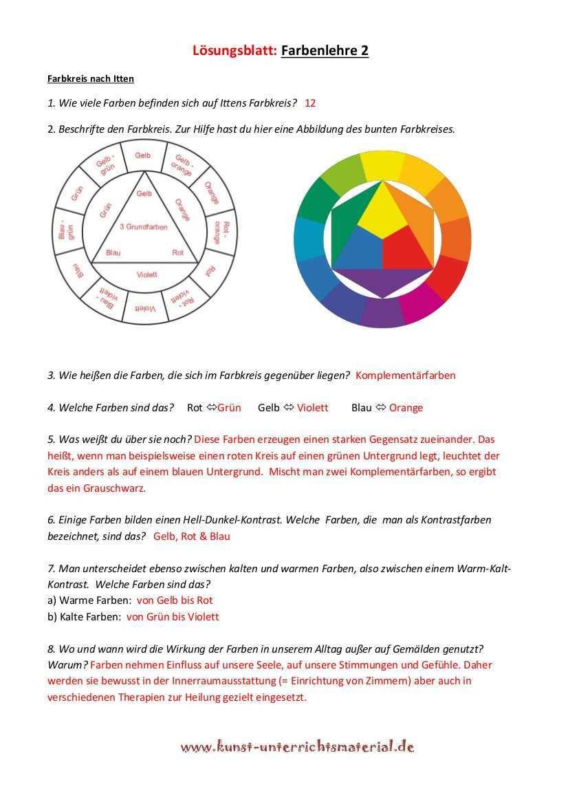 Farbenlehre Grundschule Kunstunterricht Farbenlehre Kunstunterricht Farben Lehre