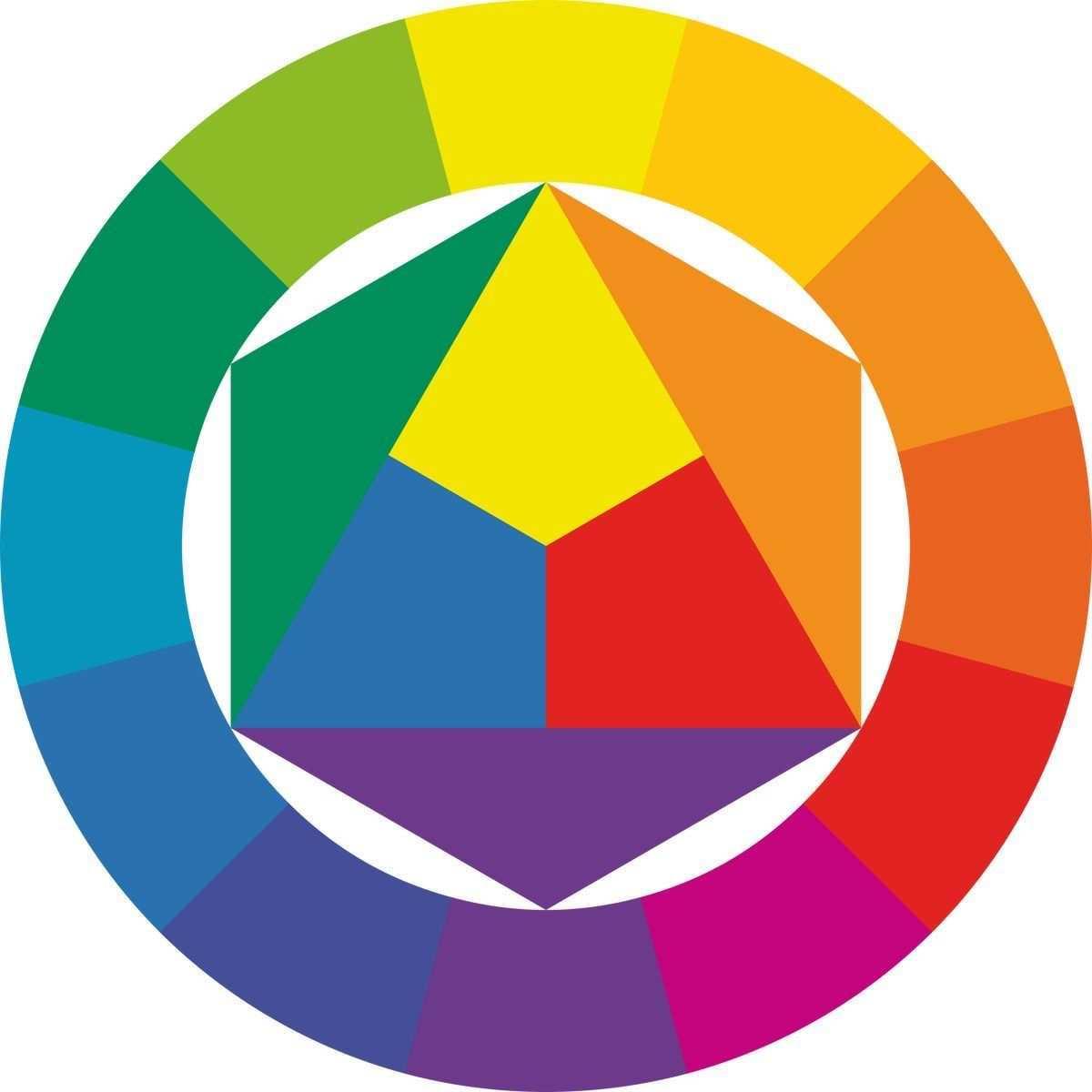 Johannes Itten 1887 1967 In 2020 Color Wheel Art Colour Wheel Theory Bauhaus Colors
