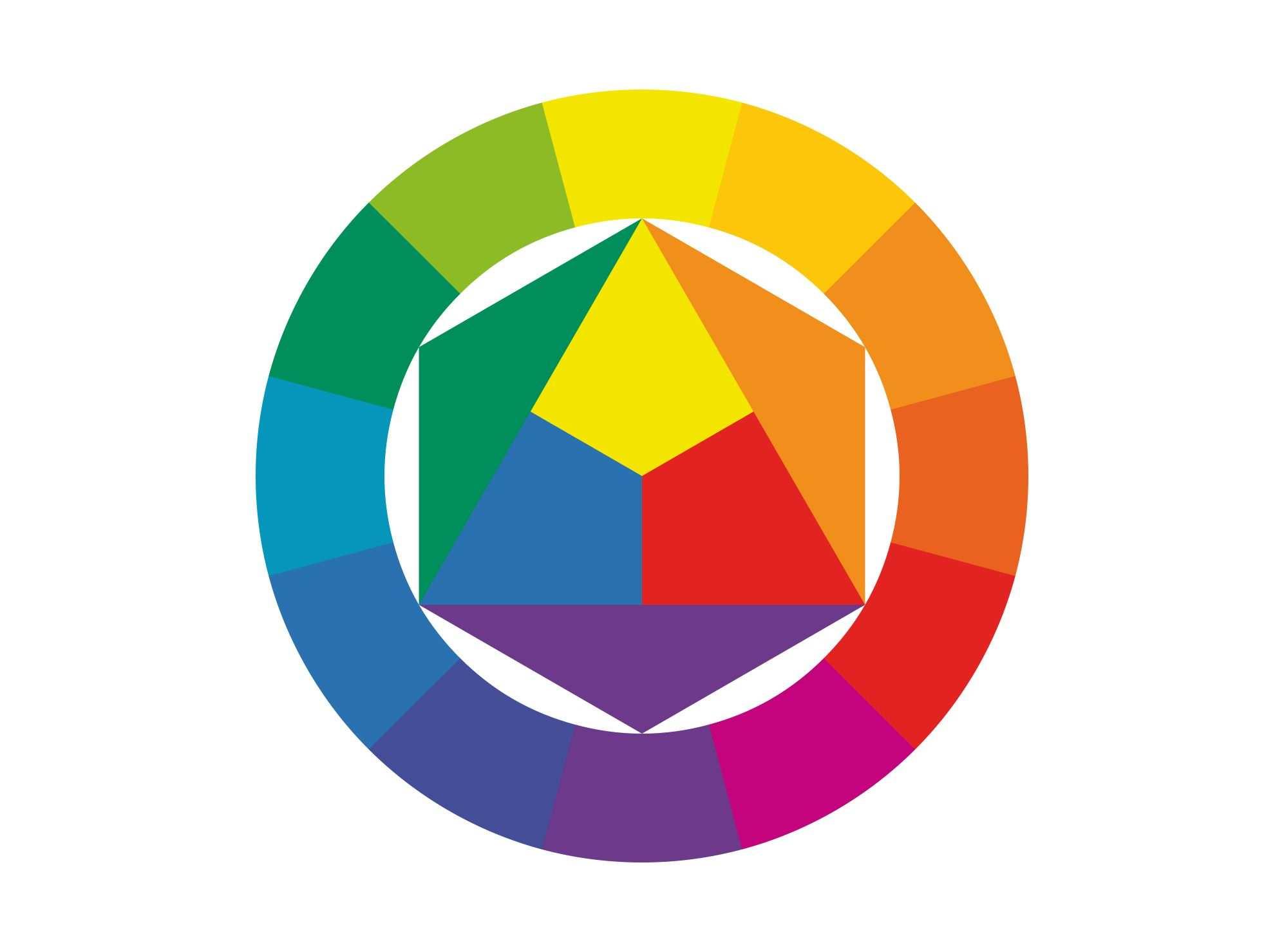 Farbkreis Farbkreis Farben Lehre Farbenlehre