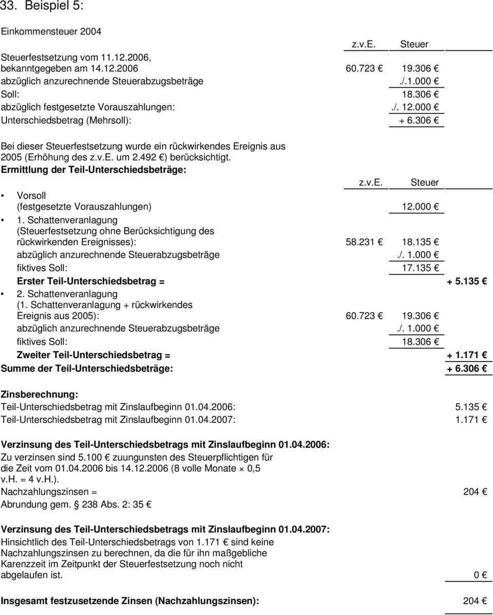 Ofd Frankfurt M Verfugung Vom Aktenzeichen S 0460 A A St 21 Pdf Kostenfreier Download