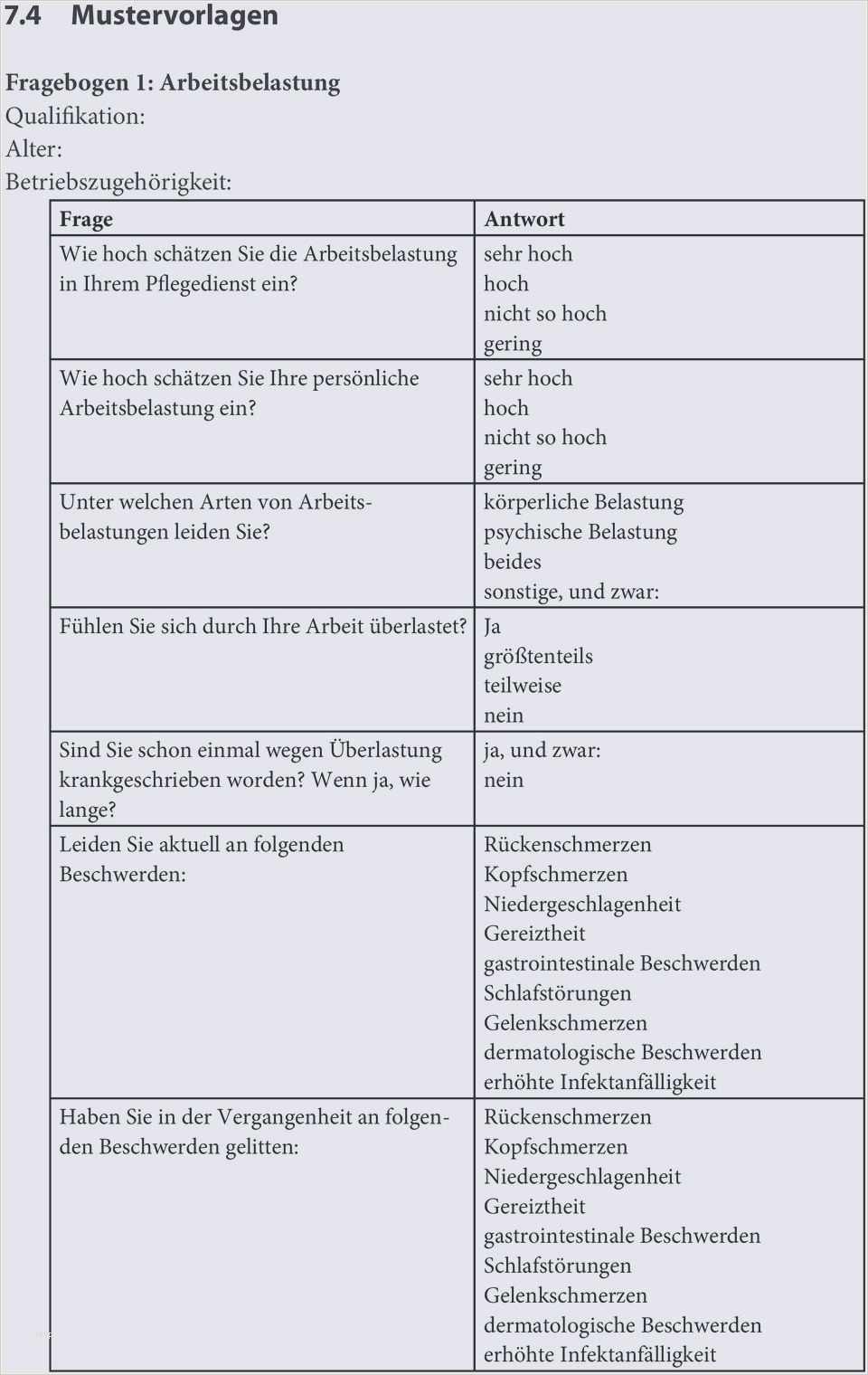 29 Wunderbar Fragebogen Hotel Vorlage Bilder Impressum Vorlage Vorlagen Vorlagen Word