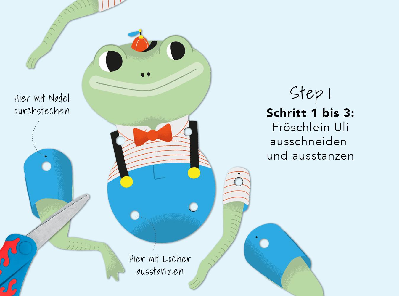 Oster Diy Unsere Bastelanleitung Uli Der Frosch Aus Unserem Magazin