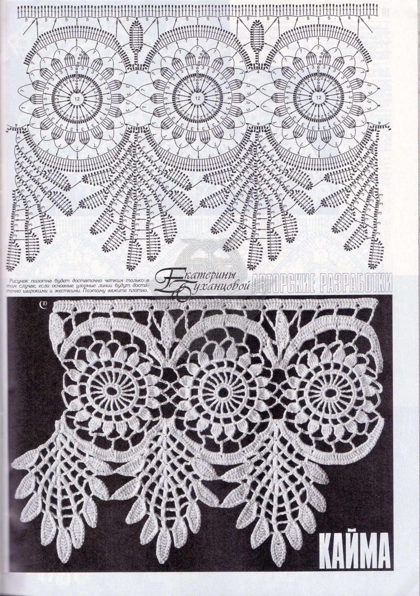 7316171 Jpg 1411 2000 Crochet Edging Crochet Motif Crochet Chart