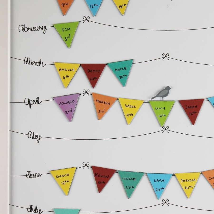 Magnetic Birthday Reminder Calendar Geburtstagskalender Schule Basteln Geburtstagserinnerung Geburtstagskalender