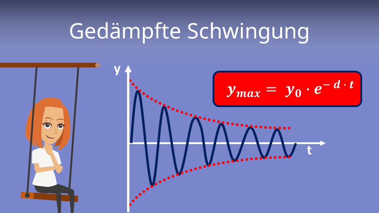 Gedampfte Schwingung Definition Formel Und Falle Studflix Mit Video