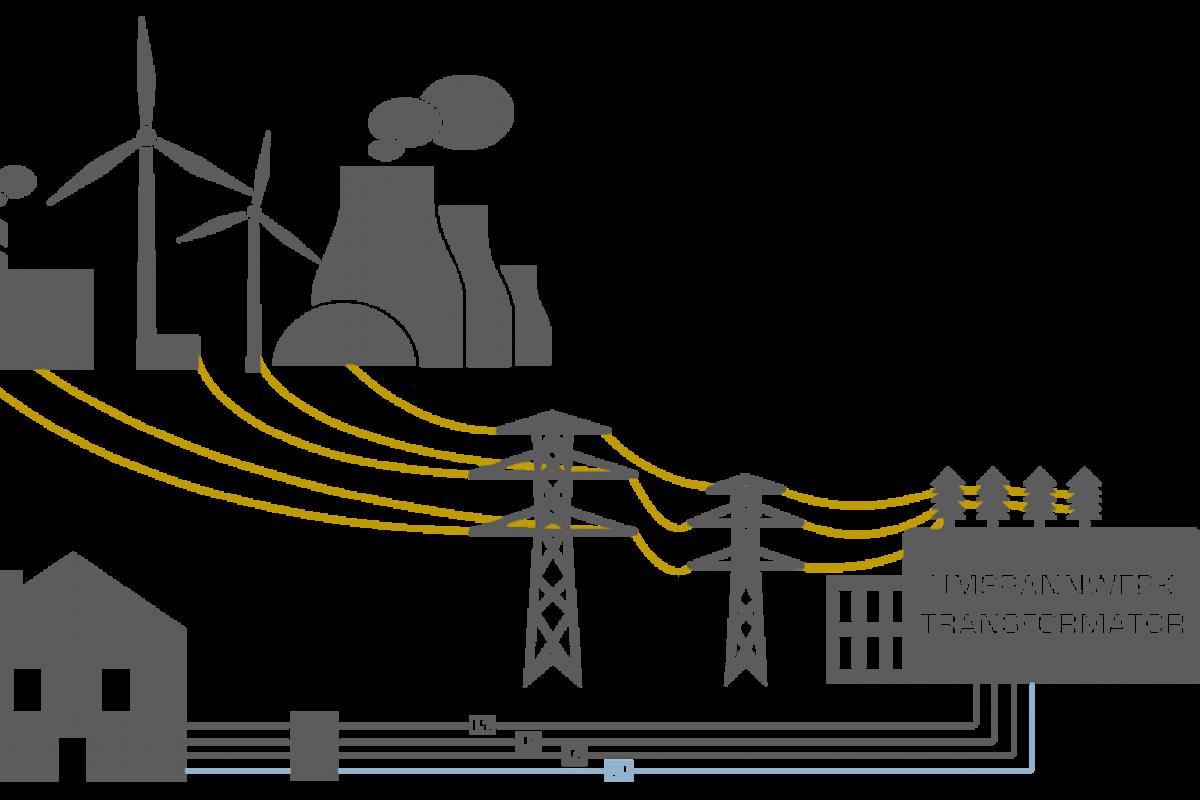 Wichtiges Wissen Uber Elektrischen Strom Im Haushalt Anleitung Tipps Vom Elektriker Https Ift Tt 2mjxlv5 Elektroinstallation Elektrisch Elektro