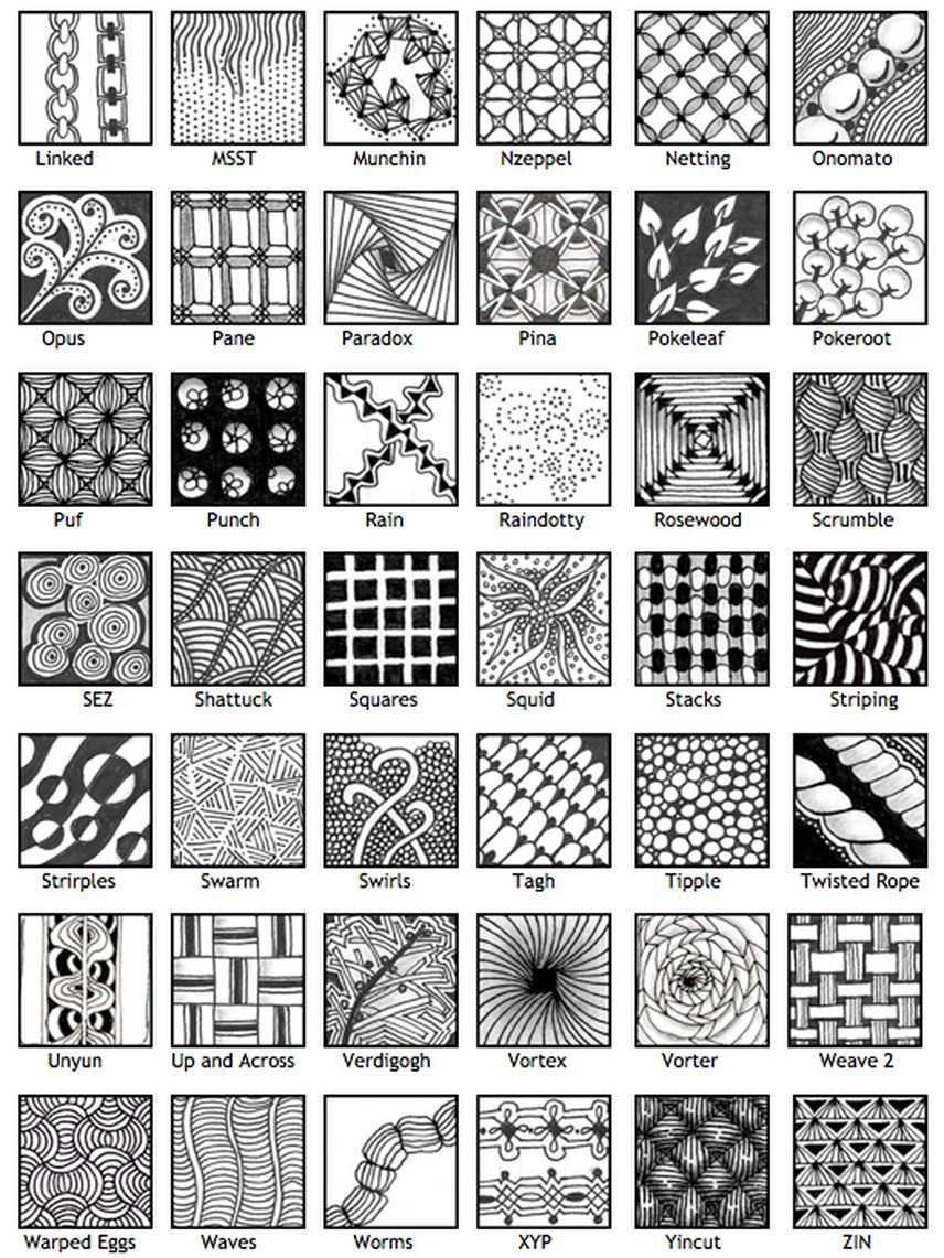 Mustermalerei Muster Malerei Zentangle Kunst Muster Malen