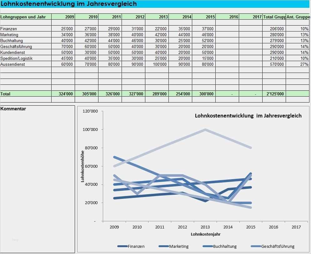 Neu Anforderungsprofil Vorlage Bilder In 2020 Vorlagen Lebenslauf Vorlagen Word Finanzen